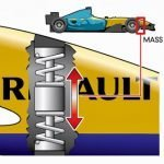 Renault Mass Damper FIA Hearing Decision [IN FULL]